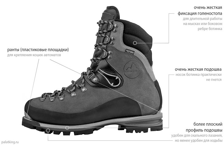 Альпинистские треккинговые ботинки