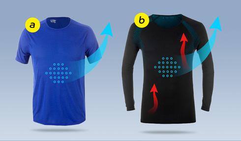 Одежда для бега – синтетические материалы